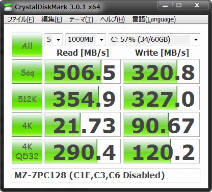 Samsung 830 Series SSD MZ-7PC128: とある人柱の日記